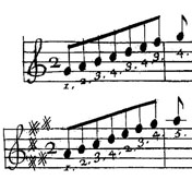 F. Couperin's fingerings from L'Art de Toucher 1717